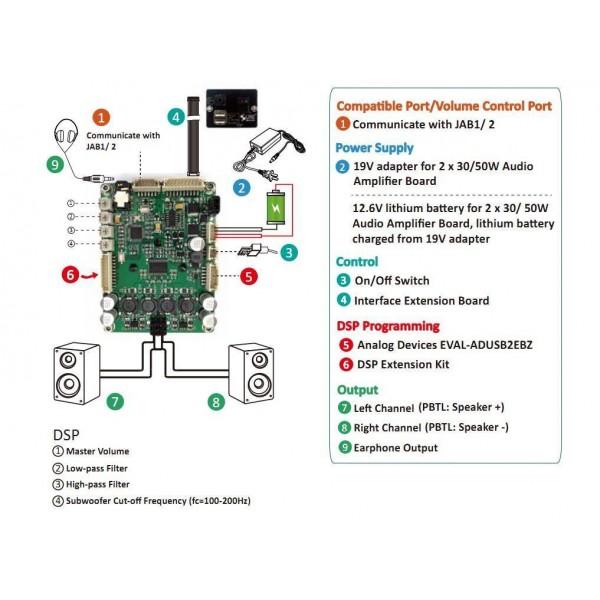 sure electronics u0026 39  webstore 2 x 30 watt class d audio