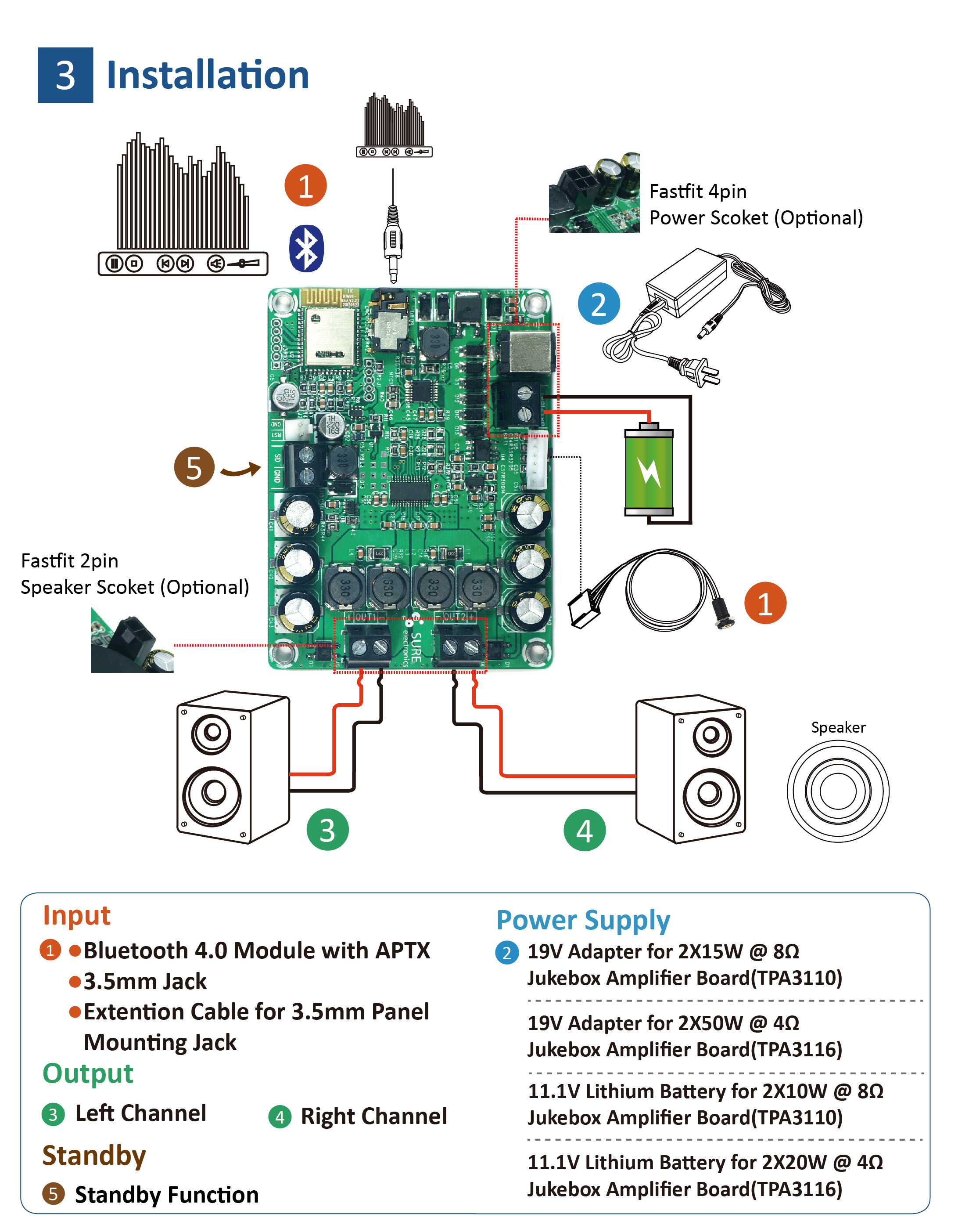 Sure Electronics Webstore Portable Bluetooth Audio Amplifier Board Projects To Control The Speaker Output Relay