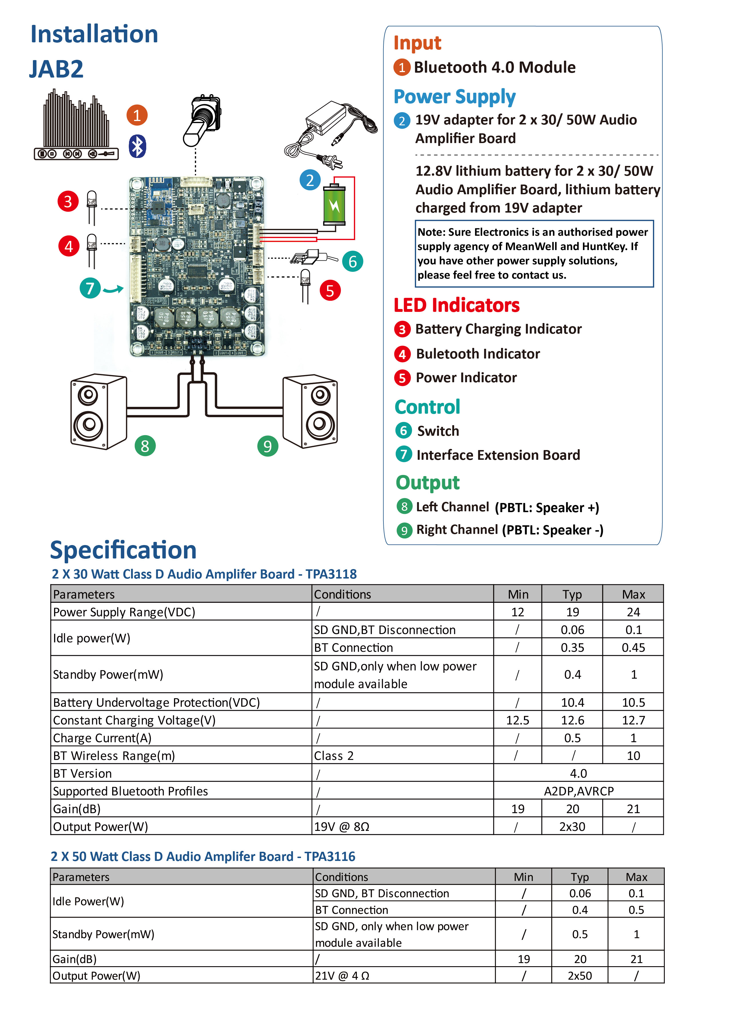 Sure Electronics Webstore 2 X 50 Watt 4 Ohm Class D Audio Amplifier Also Subwoofer Wiring Diagram Furthermore How To Wire Dual Recommend Power Supply Adapter